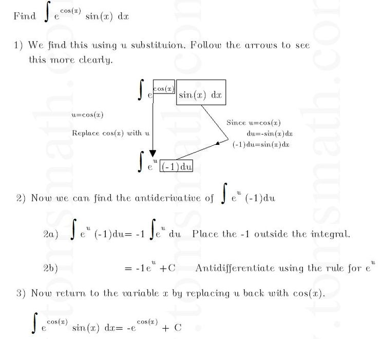 Picture E Antiderivative